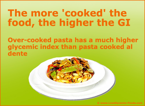 Overcooked pasta has a much higher GI than pasta cooked al dente. Picture of Chinese pasta dish.