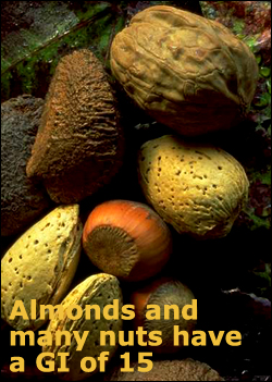 Almonds and most nuts only have a glycemic index of about 15.