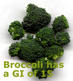 Broccoli is a safe vegetable with a GI of only 15.