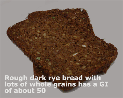 Dark whole grain rye bread has a reasonably low GI and is very healthy.