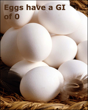Eggs are 0 in the glycemic index.