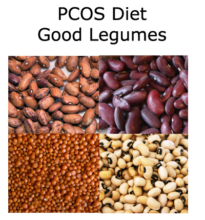 Legumes like beans and lentils are great to a diet to combat PCOS.