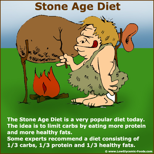 Paleo carbs are the types of carbs you want in a low glycemic diet: Funny picure of stone age man roasting meat.