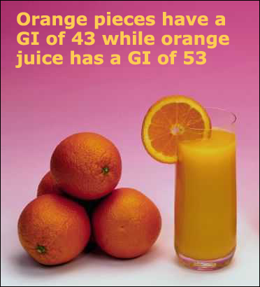 The Glycemic index rating of fresh orages vs. orange juice is very different.
